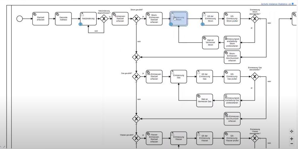 netzdokumentation - Workflow